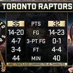 Were all square in the East! Raptors come up huge down the stretch, knock off Cavs at home 105-99. https://t.co/B3DtdeRBhO