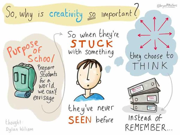 Why is creativity in schools so important? via @JosephineBW and @visualthinkery https://t.co/GYfGffIKKz