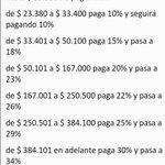 #Tablita #AJUSTE: Así aumentarán las tasas a pagar del Impuesto a la Renta y a los Jubilados https://t.co/QO9o2oOnMW https://t.co/CwMz99Rsoc