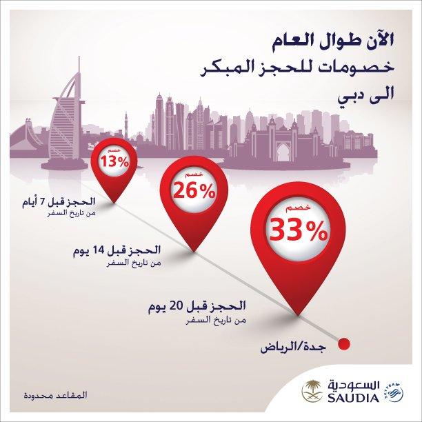 الآن طوال العام خصومات للحجز المبكر إلى دبي  احجز