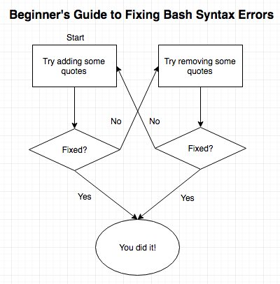 My beginner's guide to fixing Bash syntax errors. You're welcome. https://t.co/BtLc1DKKOS