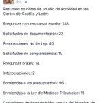 Un año en las Cortes de Castilla y León. Tres años de lucha por delante. #aporellos https://t.co/52mFLTwcDp