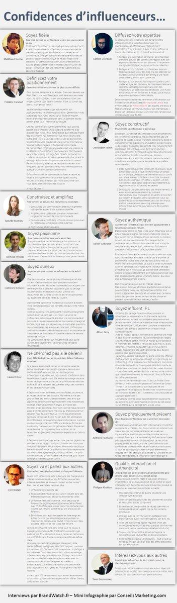 Comment devenir un expert reconnu dans son domaine ? 14 influenceurs du web vous donnent… https://t.co/iASPaMsAzH https://t.co/s8OqB8DPEk