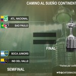 🏆 Camino al sueño continental. #VamosNacional #QueremosLaCopa >> https://t.co/zcJTBywhwV