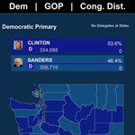 "@marstu67 @HillaryClinton top right hand corner ""no delegates at stake"". 700,000 voted for no delegates? https://t.co/I2QJfY6Fe1"