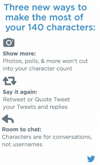 Twitter to give users more room for text in a tweet https://t.co/wWDq3GPBvL https://t.co/GIs1uPSXnh