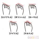 【へぇ~】自分のルーツがわかる? 足の指の形でわかる性格判断 https://t.co/nkxftFVxsa 親指が1番長いエジプト型は、ロマンチストだが集中力に欠ける一面があり、日本人の8割はこの形だそう。 https://t.co/PjalARH7gU