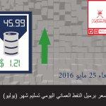 النفط الخام العماني يرتفع اليوم بمقدار 1,21 سنتا ليبلغ ( 45,99 ) دولار https://t.co/Tg30VMncgr