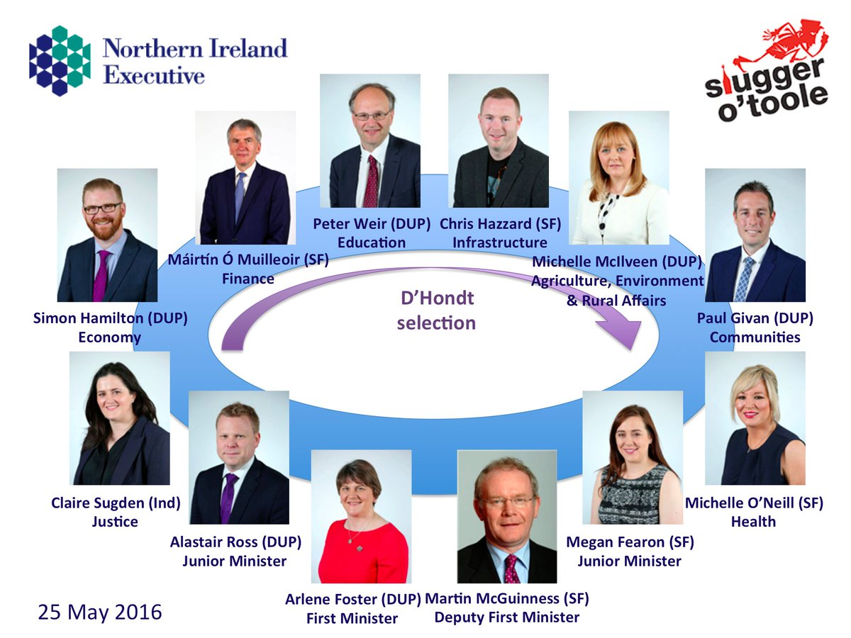 #DHondt So here's the full @niexecutive https://t.co/PU75MvRfrI