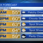 WEDNESDAY FORECAST: Mostly cloudy & cooler. Isolated showers #koin6news #pdx https://t.co/lxlnaAdYFG