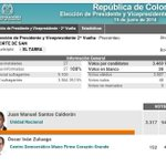¿Quién dominó el Tarra en N. De Santander y zona del Catatumbo en elección Presidencial? Vea usted https://t.co/58Kx0Id8tI