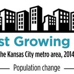 New data: top 10 fastest growing cities in the KC region includes 4 in JoCo! https://t.co/WLUBv081jJ via @kceconomy https://t.co/KSK3ctyQQp