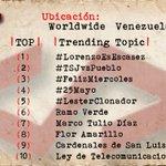País Venezuela 1 #LorenzoEsEscasez 2 #TSJvsPueblo 3 #FelizMiercoles 4 #25Mayo 5 #LesterClonador 11 Cota Mil https://t.co/p2NKaa2lPu