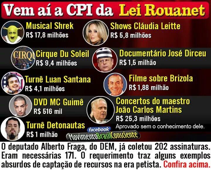 #ForaMinC  #CPIdoMinC #CPIdaLeiRouanet https://t.co/J5Sjs5VMGV
