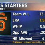The @SFGiants starters have pretty much been un-hittable the last 14 games. #WhipAround https://t.co/pZCcMmgiUm