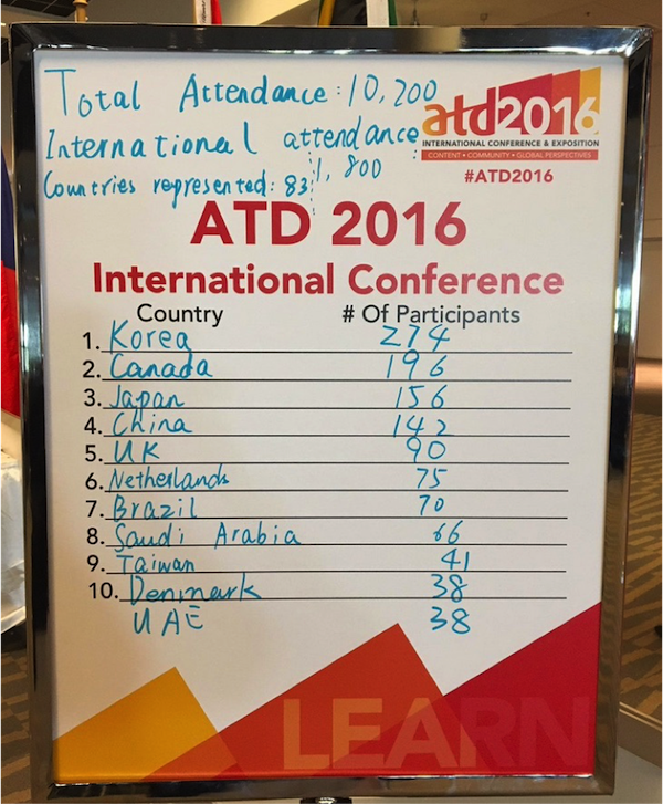 #ATD2016 pas beaucoup de français... https://t.co/tqvf3Kr8t8