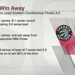 LeBron teams are 8-1 when going up 3-2 in a series. https://t.co/JgE3uGiEp2