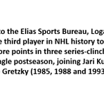 Did You Know: Logan Couture of the @SanJoseSharks (via @EliasSports)… https://t.co/yRABk0mWKv