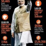 #VikasParv 2 years of achievements - 2 years of making India proud. https://t.co/K62orWVXWW