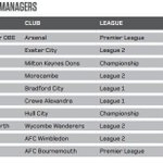 #bcafc Phil Parkinson the 5th longest serving boss in English football. https://t.co/vNy3qilsEB