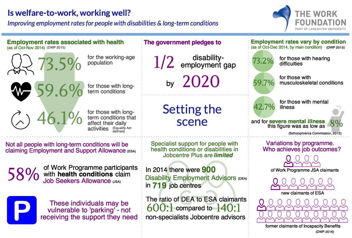 Setting the scene: new report #healthatwork https://t.co/su2ezT5dyM