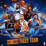 The 2015-16 All-NBA First Team features @StephenCurry30 @KingJames @russwest44 @kawhileonard & @deandrejordan6 https://t.co/4mAJXbCPE0