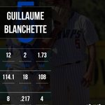 Congrats to Guillaume Blanchette claiming @NCBWA First Team All-America Honors. Read Here: https://t.co/KuNJRjPbs8 https://t.co/EPLxR6vqgt
