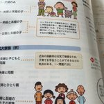 教科書のこの二つの家族のビジュアルに覚える妙な既視感 pic.twitter.com/gVXTm0w…