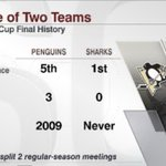 Itll be Pittsburgh vs San Jose in the Stanley Cup Final. https://t.co/TnoFcEf6Ue