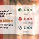 EU #migrants pay their way - and more! Wed miss them if there was a #brexit https://t.co/gaUIC3XDio