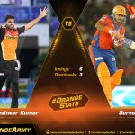 .@BhuviOfficial gets Raina out almost every alternate game. Will he get him today? #SRH #OrangeArmy #OrangeVoice https://t.co/nzndsp14sJ