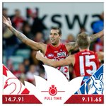 Swans sink ladder leaders! A consistent performance helped us to a 26 point win over North Melbourne. #goswans https://t.co/Tlp7F4BF5R