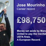 Jose Mourinhos Career in Numbers. https://t.co/8kKKUvFGWO