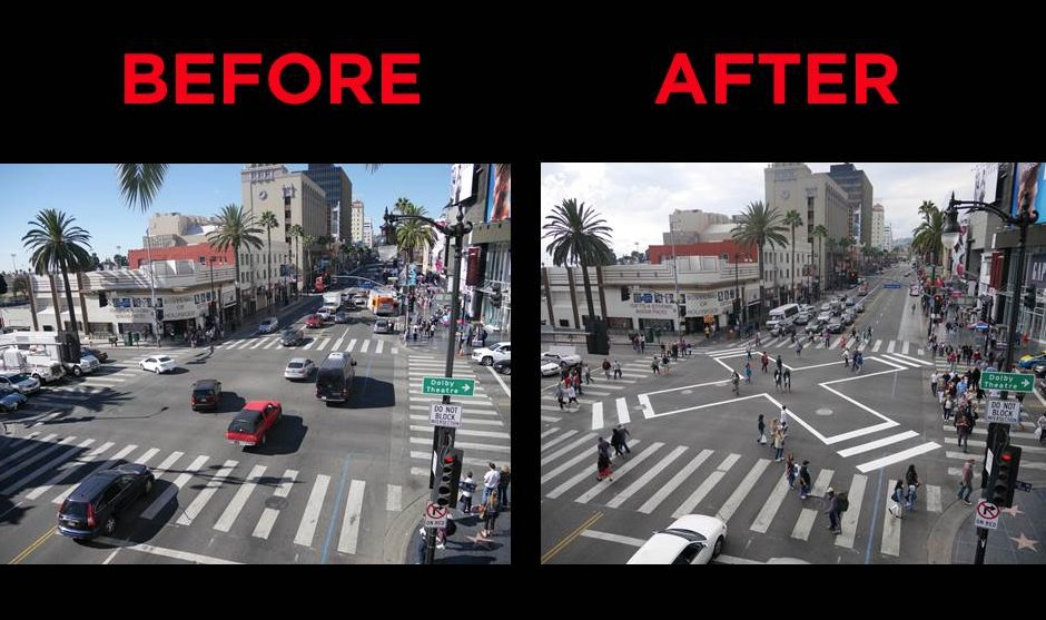 Hollywood & Highland had 13 crashes a year. Six months after redesigning its crosswalk: 0 crashes. Go @VisionZeroLA! https://t.co/iGtOogFa2e