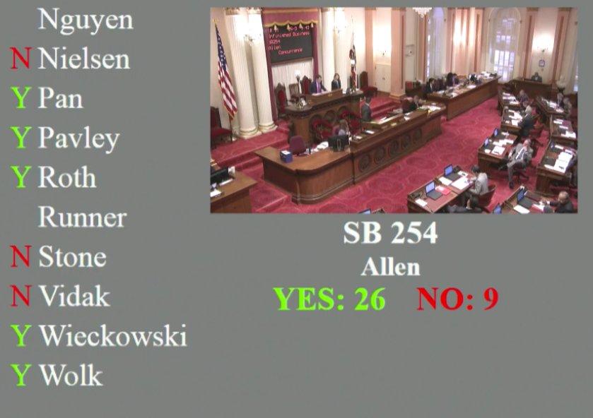 CA Senate sends Overturn Citizens United Act #SB254 to Gov Brown.  #PleaseSign #LetUsVote https://t.co/hVh9x9nx0e