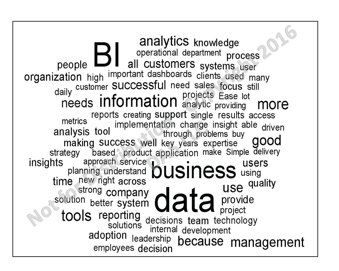Why #BI succeeds: management support, skills, data quality, & culture that values fact-based decisions #BIWIsdom https://t.co/SVT1dPbgXS