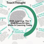 Hey #sd61learn! There are some strong points here from @TeachThought: 7 Powerful Shifts In Learning Today https://t.co/x9y0GyRa9y