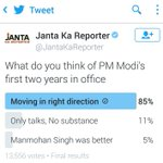 """Now Kejriwals own Reporter admits that """"85% Indians think Honble PM is #TransformingIndia in the right direction"""". https://t.co/Cvxm57lu4c"""