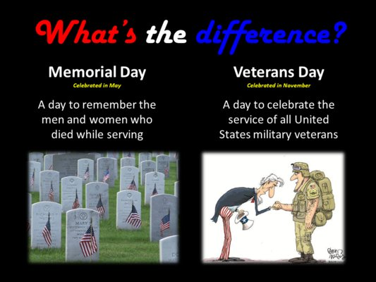 What's the difference between Veterans Day and #MemorialDay? https://t.co/WvCkBnG7MF