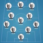 التشكيلة الرسمية لكؤوس ريال مدريد في دوري أبطال أوروبا 😎✌️   #ريال_مدريد_اتليتكو_مدريد  . https://t.co/79H9RGX0tq