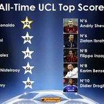 #BolanetFact Top skor sepanjang masa Liga Champions. https://t.co/srlGRJt82X