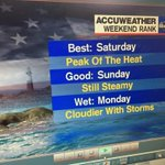 Today was the best beach day... Find out what day will bring rain #memorialdayweekend @abc7ny https://t.co/WxCV0qCvyo