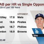 No primary 2B has hit HR more often against a single team than Chase Utley against the Mets https://t.co/8EtBMByx7C