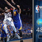 Thunder lead the Warriors 53-48 at the half. OKC holds GSW to 36% shooting from the floor. https://t.co/ldbPpOTm8u