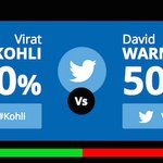 #PlayerBattle for #IPLfinal is LIVE. It is #Kohli v #Warner tonight https://t.co/ny6tqLaokH https://t.co/VAuoUn4OI3