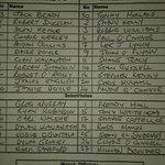 Team sheet for todays match v Limerick. Kick off 3pm. https://t.co/sDZCe5ujVu