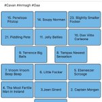 #Cavan #Armagh #Gaa Cavan v. Armagh Armagh team selection half time @Armagh_GAA @CavanCoBoardGaa https://t.co/IGz9EJRP8w