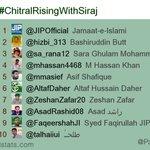 Top tweeps for #ChitralRisingWithSiraj: 1 @JIPOfficial 2 @hizbi_313 3 @sa_rana12 4 @mhassan4468 5 @mmasief https://t.co/eXGAmCVx28