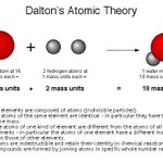 In 1803 John Dalton developed his atomic theory in the city of #Manchester https://t.co/qmXBJBIVkC