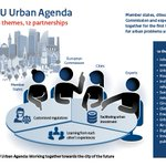 #EUUrbanAgenda: member states, cities, experts & EU institutions work together on solutions for urban problems (2/2) https://t.co/GJc333ECgs